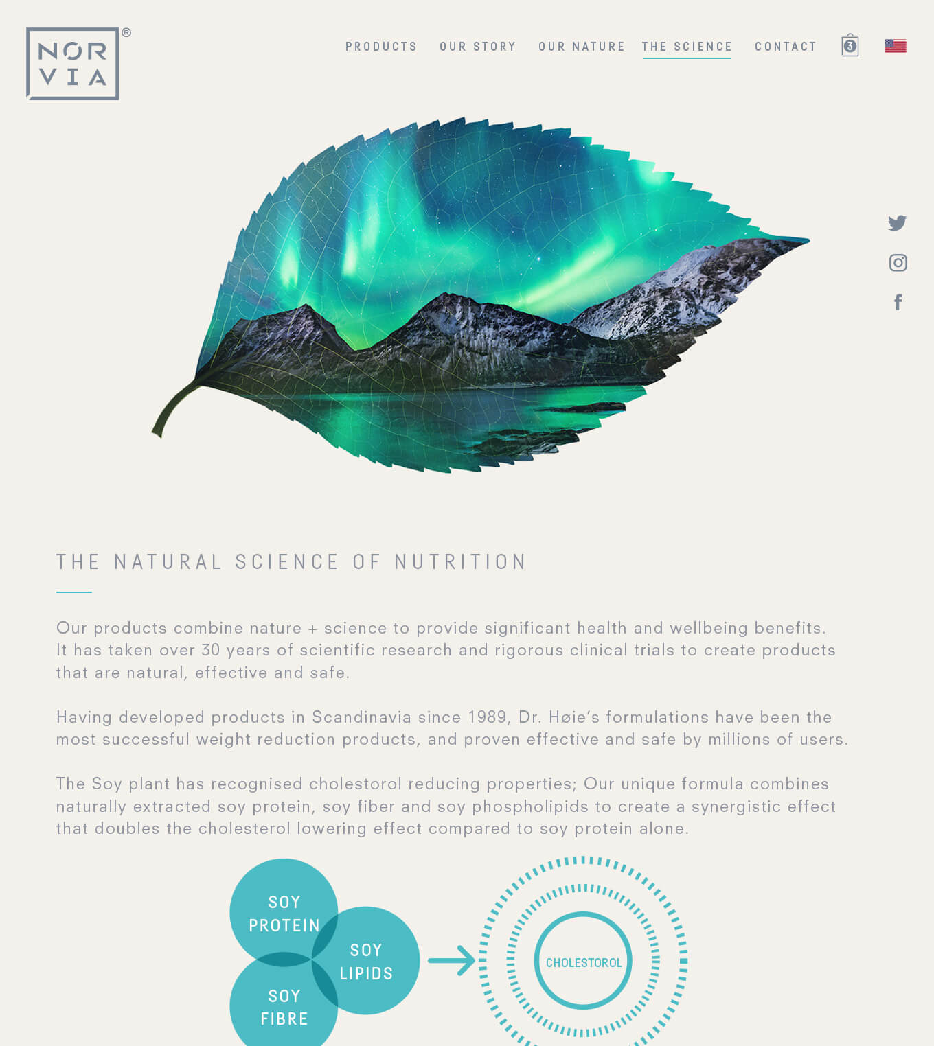 Norvia website design - The Science Page